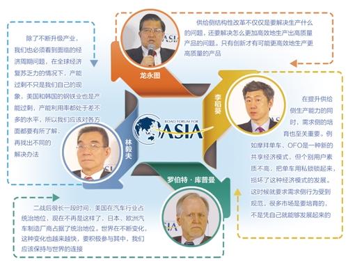 中国经济网|博鳌热议:供给侧结构性改革描绘中国经济新风景