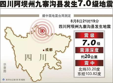 习近平对四川九寨沟7.0级地震作出重要指示
